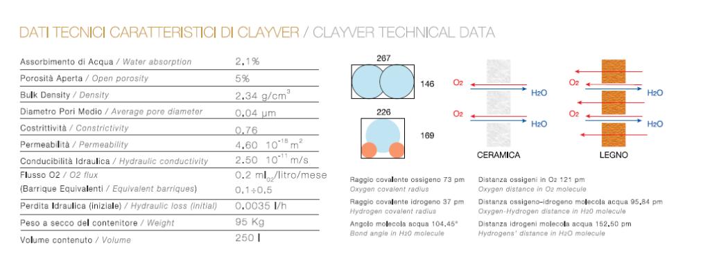 clayver-1